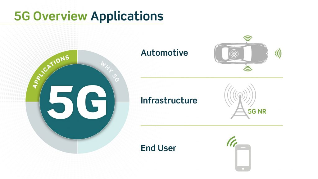 5g antenna technology